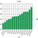 Road Handlebar Review Weight